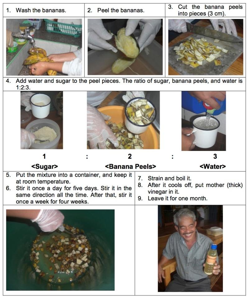 how to make vinegar from banana peelings